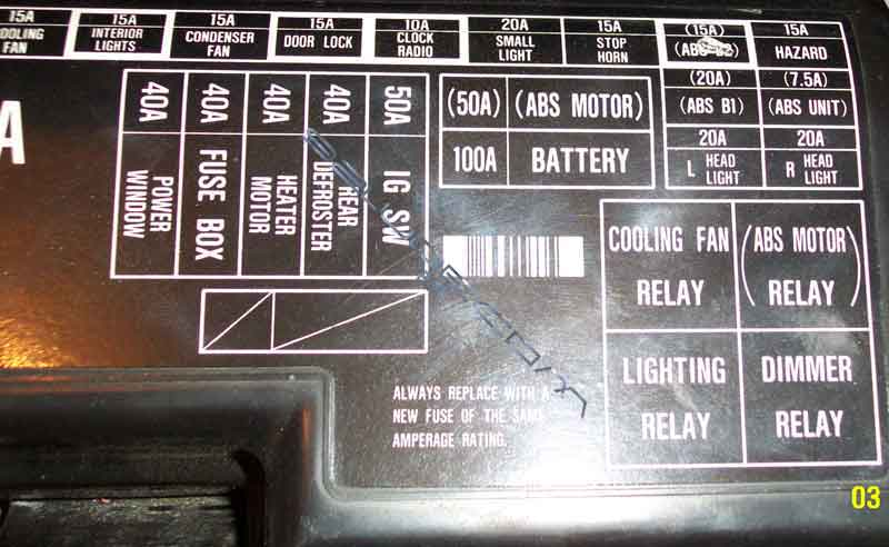 Under Hood Fuse Box on 1995 mustang fuse box diagram
